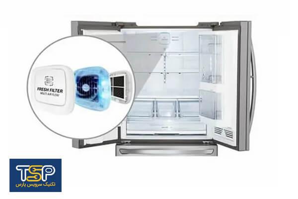 روش ریست کردن فیلتر یخچال